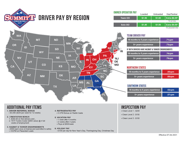 Summit Trucking | driver pay by region