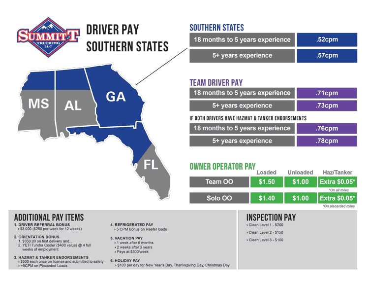 summitt trucking | driver pay southern states